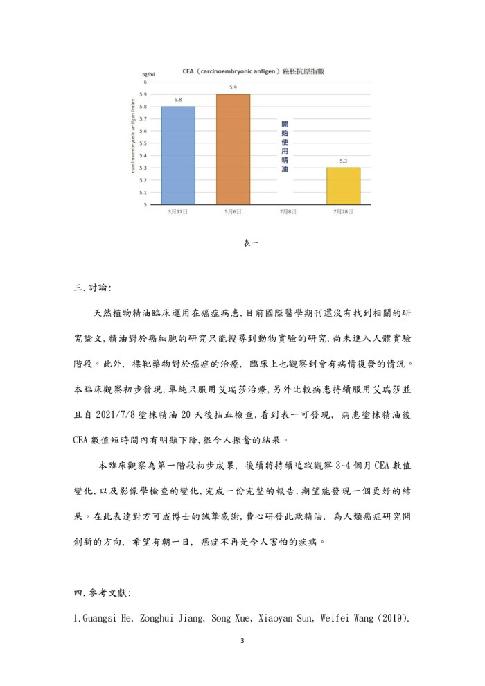 防癌精油初步報告3